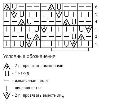 shema-azhurnyj-zigzag