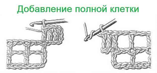 Dobavlenie-polnoj-kletki