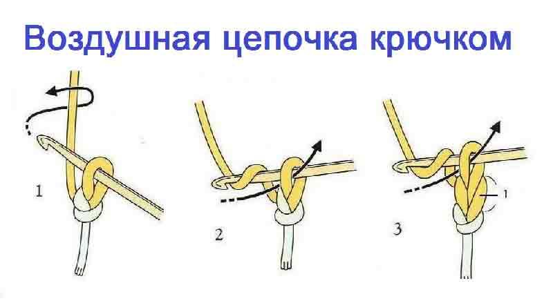 воздушная цепочка крючком